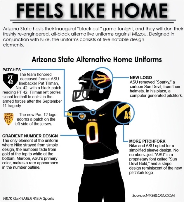 Arizona State Sundevils' new black uniforms against Mizzou