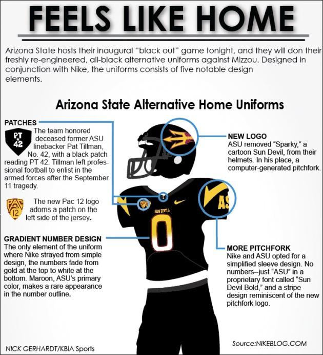 Arizona State Sundevils' new black uniforms against Mizzou